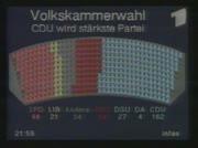 Ergebnisse der Wahlen zur Volkskammer 1990